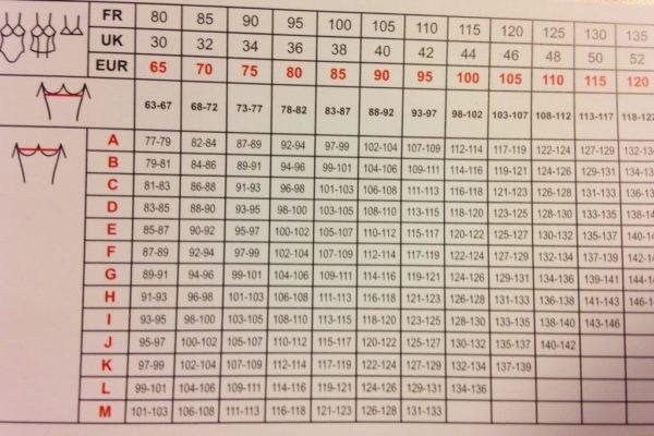 Tabela rozmiarów biustonoszy