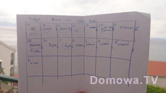 Co kilka dni rysyowałam na kartce kalendarz i pisałam gdzie chcielibyśmy się zatrzymać :)
