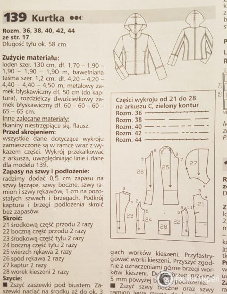 Tak wygląda szkic kroju kurtki