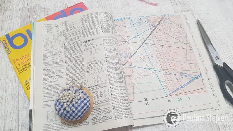Wykroje, czyli linie, linie, linie