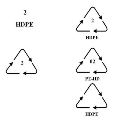 Symbol HDPE - na opakowaniu zawsze jeden z ww opcji
