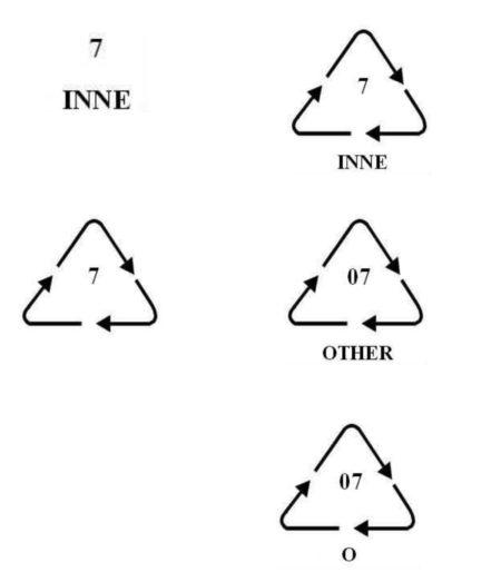 Symbol określający inne materiały