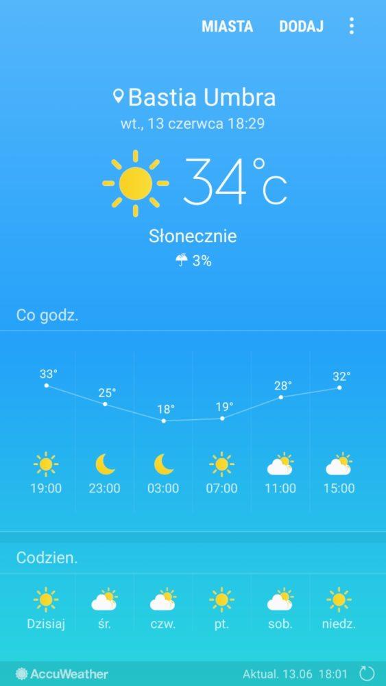 Pogoda na dziś