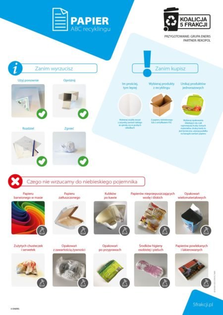 Papier - co wrzucać i podstawy. Plakat autorstwa: Koalicja 5 frakcji przygotowane przez ENERIS Ochrona Środowiska