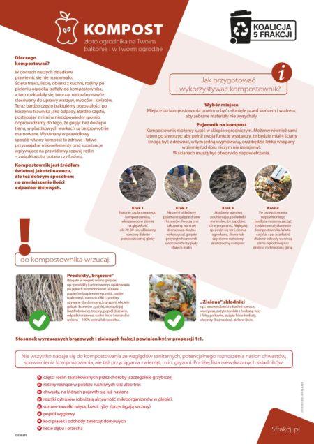 Bioodpady - co wrzucać i podstawy. Plakat autorstwa: Koalicja 5 frakcji przygotowane przez ENERIS Ochrona Środowiska